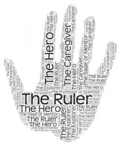 Leadership style word art